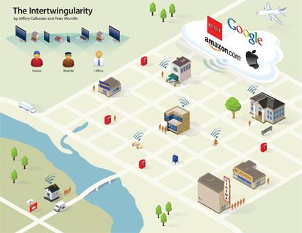 intertwingularity_map