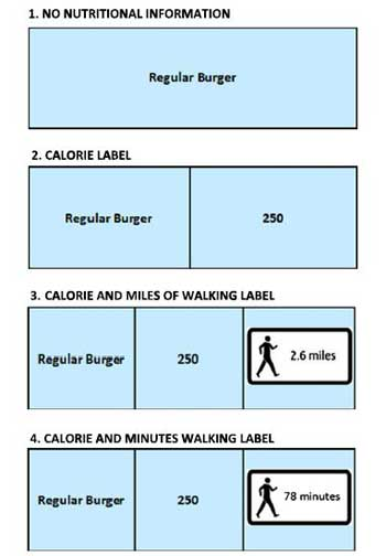 labels-that-translate-calories-into-walking-distance_3